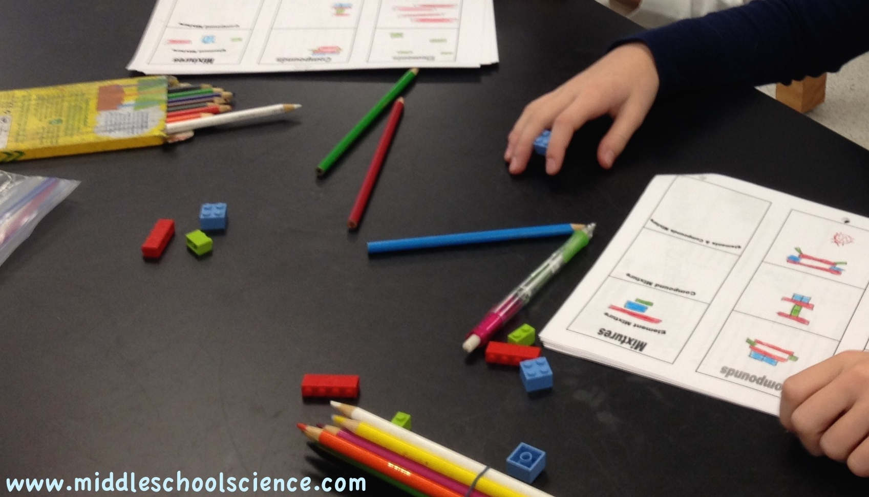 Elements Compounds And Mixtures Worksheet Middle School