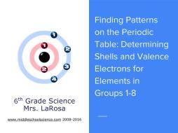 Finding Shells & Valence Electrons Using the Periodic Table (Public)