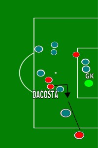 On May 14 2014 against Manchester City, the initial Liverpool attack is unsuccessful. One defender is slow to clear the ball and thats when DaCosta steals the ball to send it out wide for a open cross.