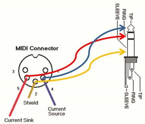 mini stereo jack wiring diagram logic diagram of 4 bit