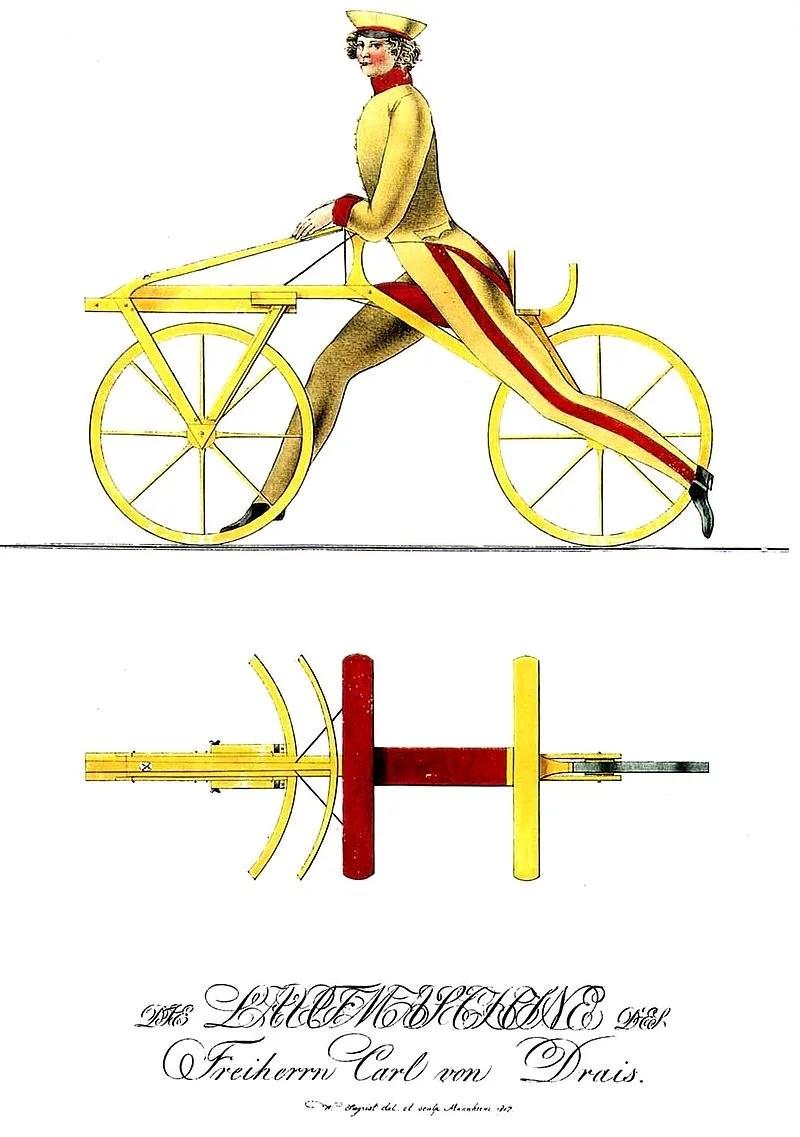 evolução da bicileta 2 - Quem inventou a bicicleta?  Os Primeiros conceitos