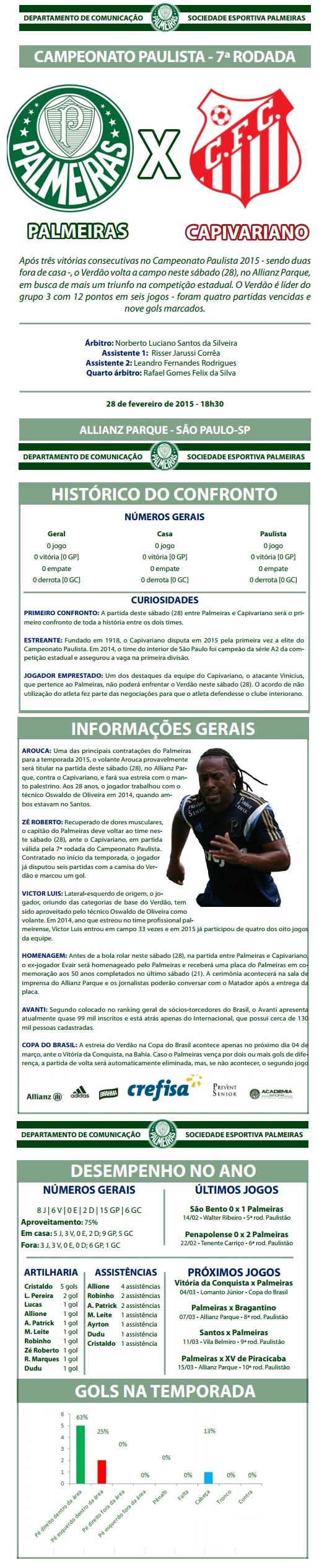 Pré-Jogo Palmeiras Capivariano