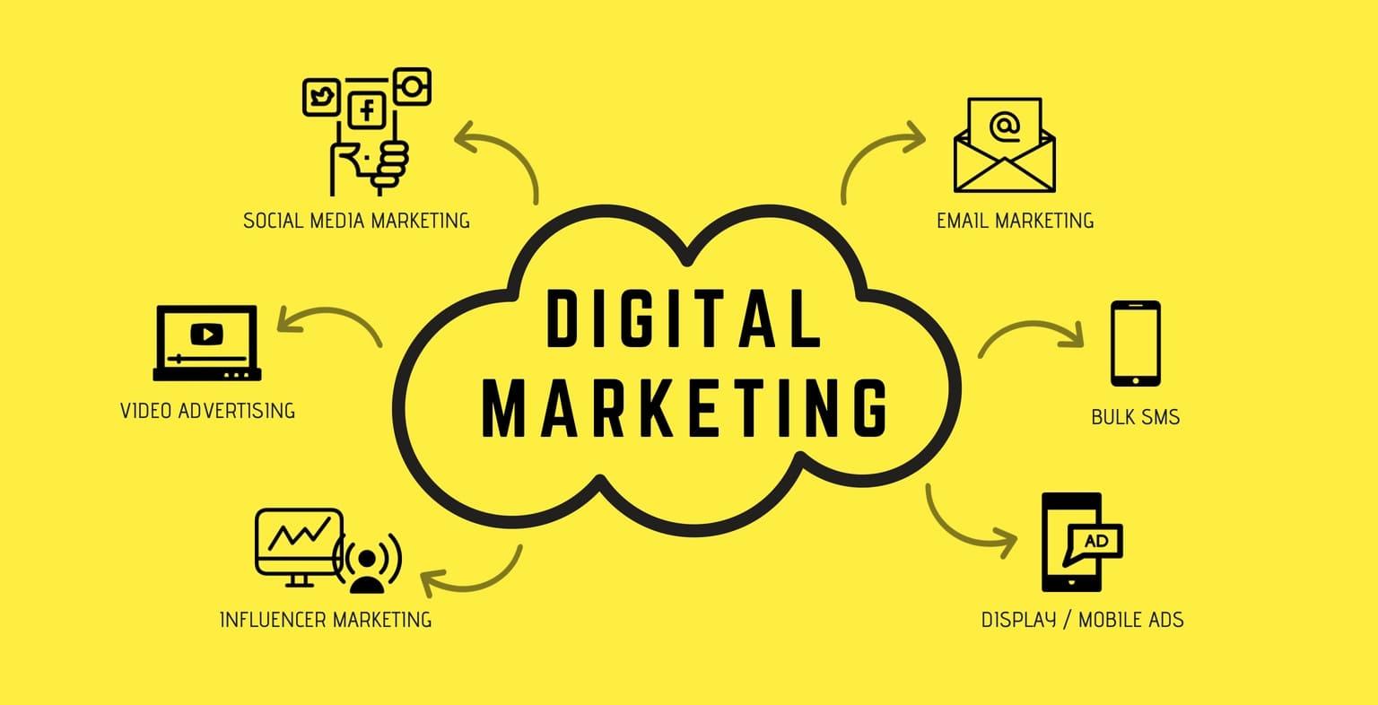 Here are five of the best courses in en. Digital Marketing Agency | SEO & Social Media Marketing ...