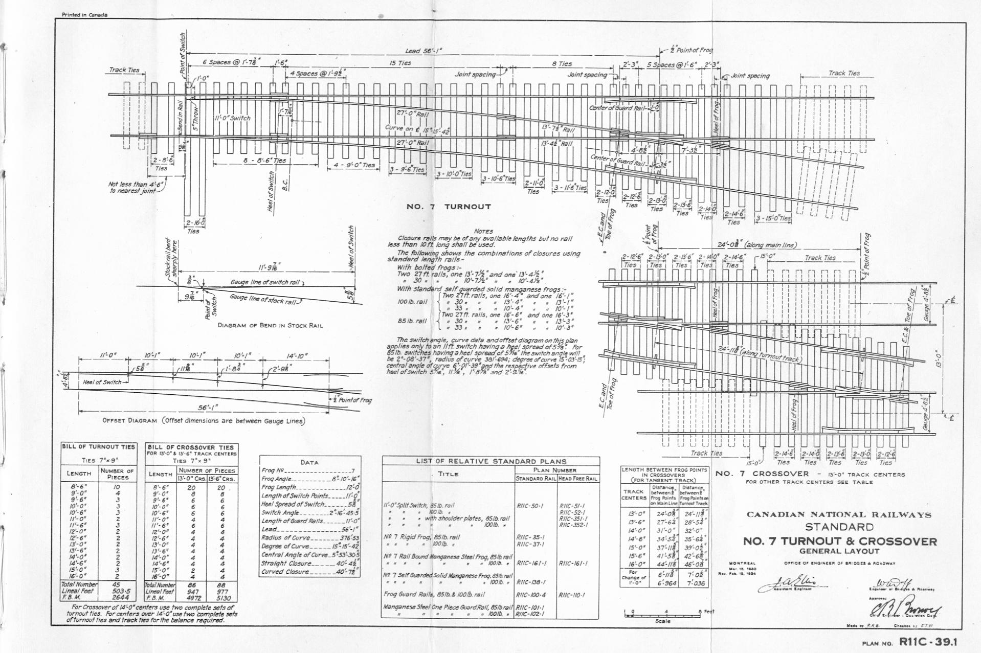 Track Switch Diagram