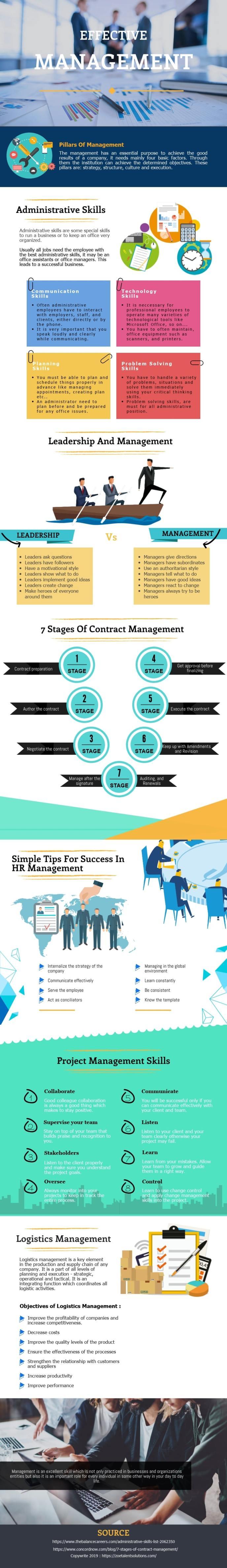 Effective Management.jpg