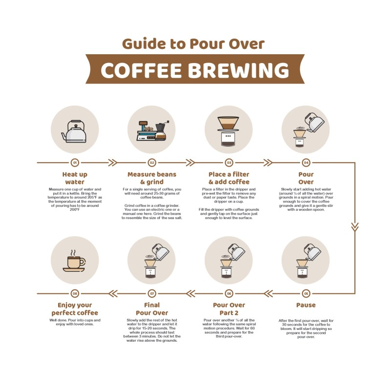 Coffee Making_page-0001