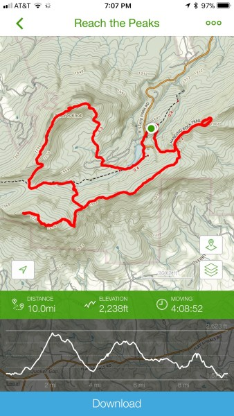 GPS track and profile
