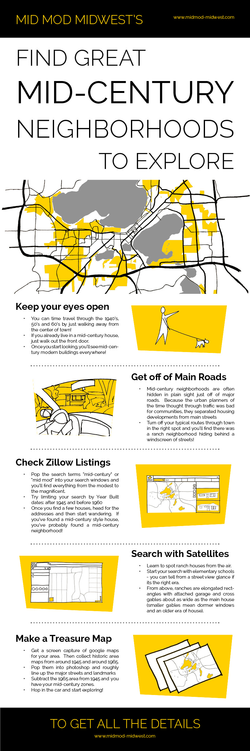 infographic how to find a mid-century neighborhood, madison mid-century neighborhood