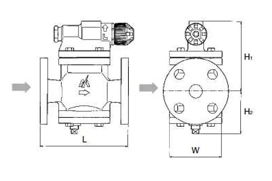 Pístové redukční ventily série RE