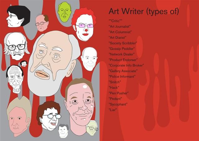 Nils Norman, Critics, 2003-2008. Digital file.
