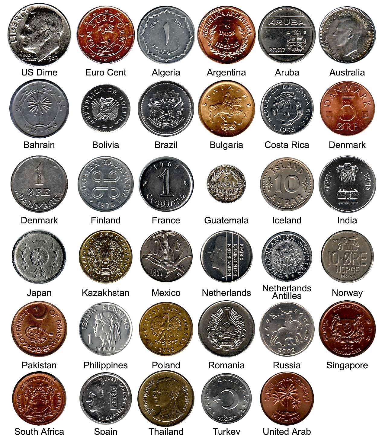 Where to sell currency