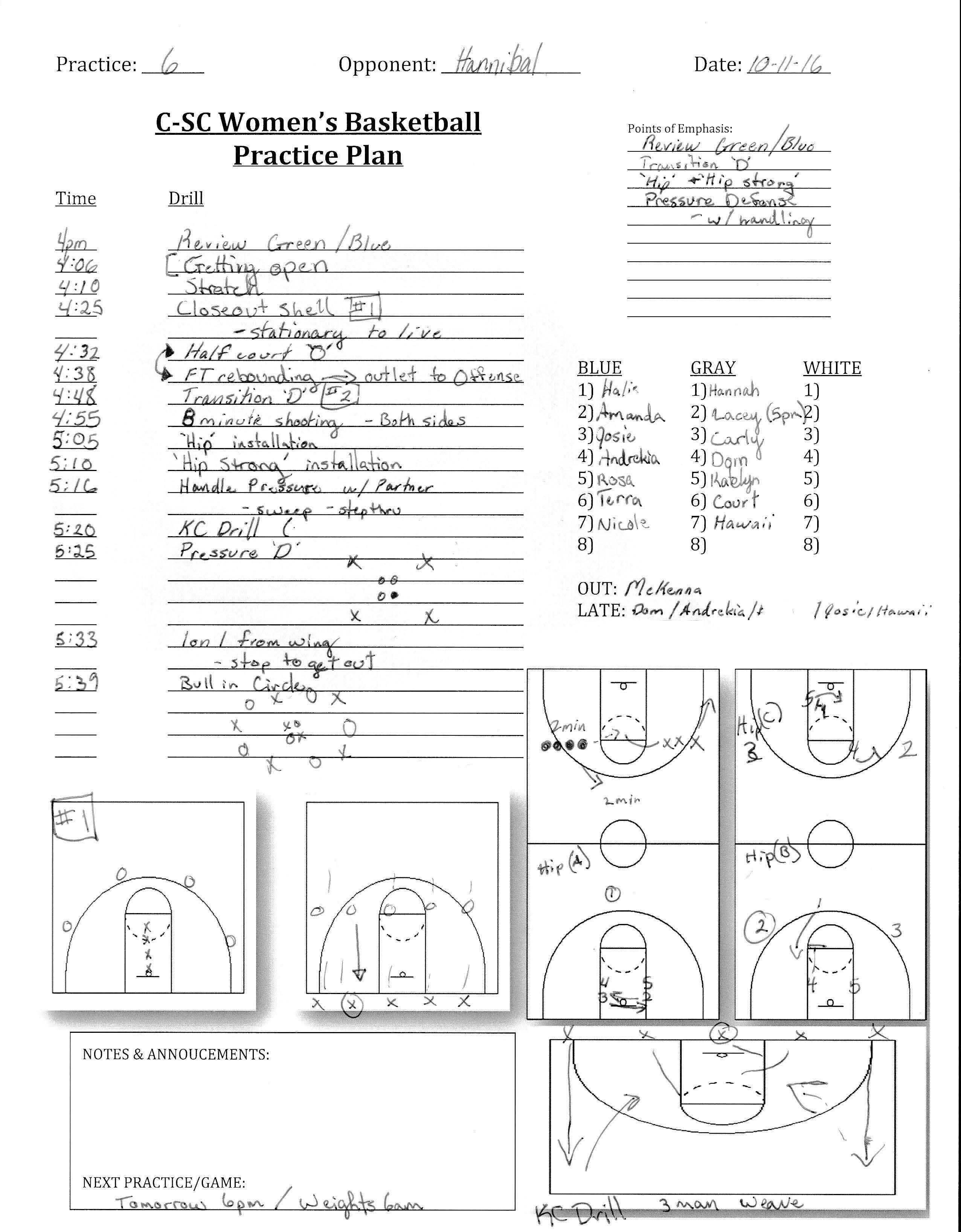Midwest Elite Basketball Culver Stockton Wbb Practice Plan