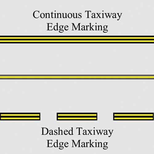 All You Ever Wanted To Know About Taxiway Markings And