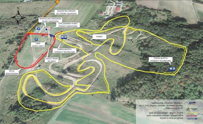 Ogolnopolska-Olimpiada-Mlodziezy2015-Kolarstwo-Trasa