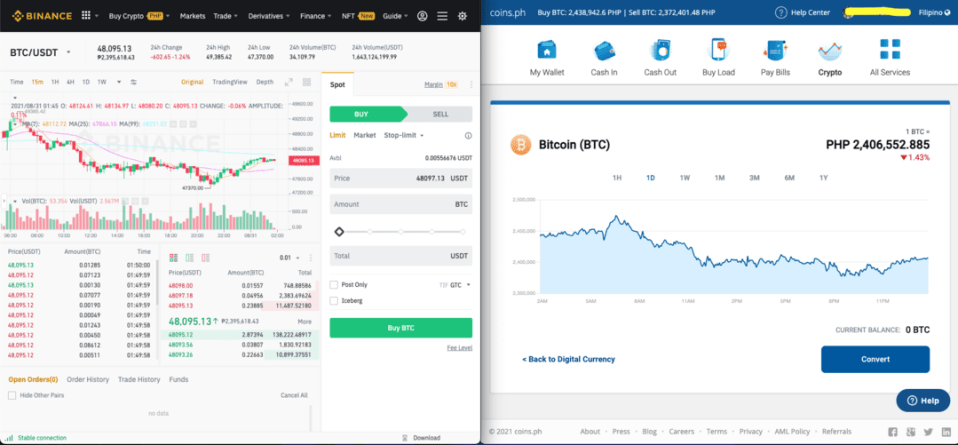 Binance have the convert, classic and advance trade view while CoinsPH have the convert view only