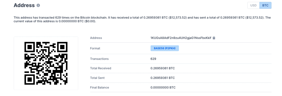 Balance accumulated from Bitcoin Faucets