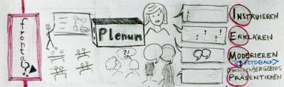 Plenumsphasen