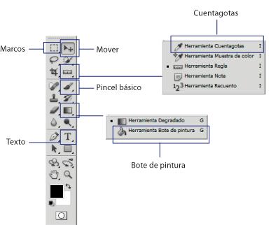 Espacio de trabajo paneles y herramientas de photoshop - Herramientas de photoshop ...