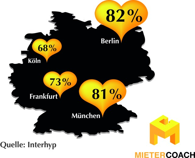 Deutsche im Wohnglück Übersicht Lebensqualität in deutschen Großstädten