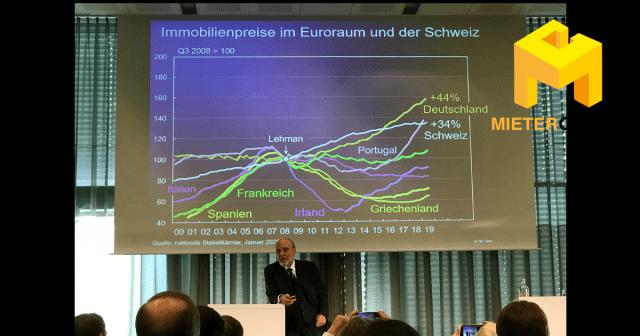 Immobilienboom Deutschland