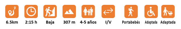 Sanabria_(Mi_familia_viajera)