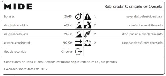 El Chorrituelo, Ovejuela