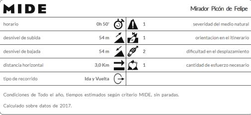 Arribes_Duero_Picon_Felipe_(Mi_familia_viajera)