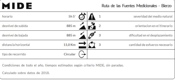 Ruta_de_las_Fuentes_Medicinales_(Mi_