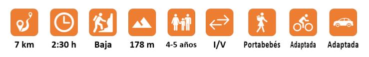 arribes_Mirador_de_la_Vela_Mi_familia_viajera