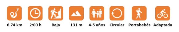 Lagunas_de_Ruidera_Mi_familia_viajera