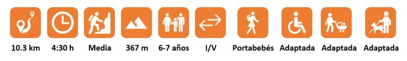 Las_Batuecas_Mi_familia_viajera