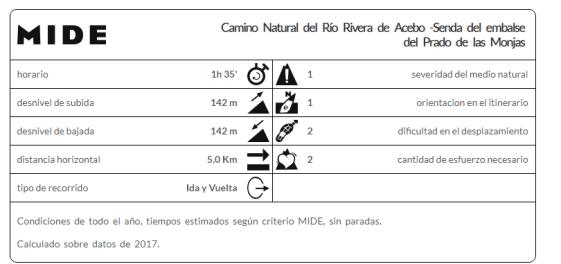 Camino_Natural_del_Río_Rivera_de_Acebo_Mi_familia_viajera