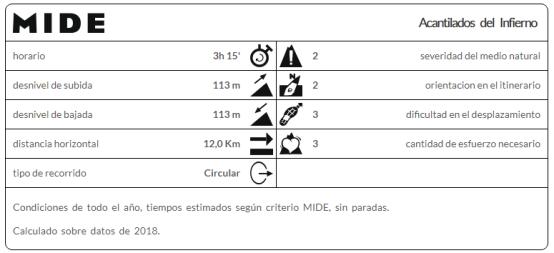 acantilados_del_infierno_Mi_familia_viajera