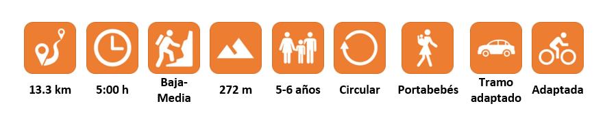 Pontal_da_Carrapateira_Mi_familia_viajera
