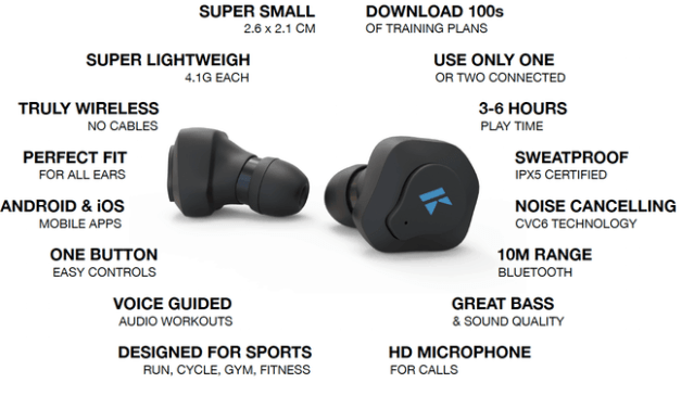Kuaifit K Sport Headphones With In-Ear Personal Trainer Review – True wire-free sports headphones