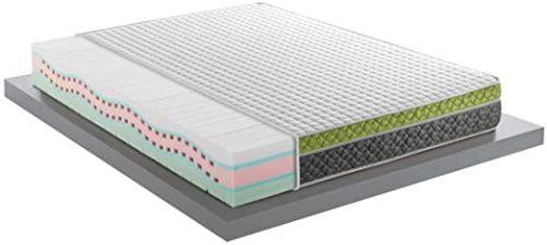 Quando siamo alla ricerca del miglior materasso in lattice dobbiamo valutare con cura il tipo di materiale. Miglior Materasso Per Te Del 2021