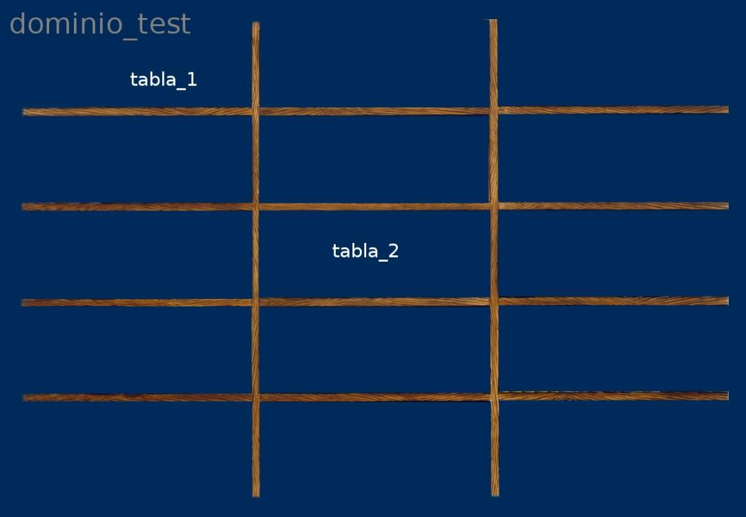 base_de_datos_tablas