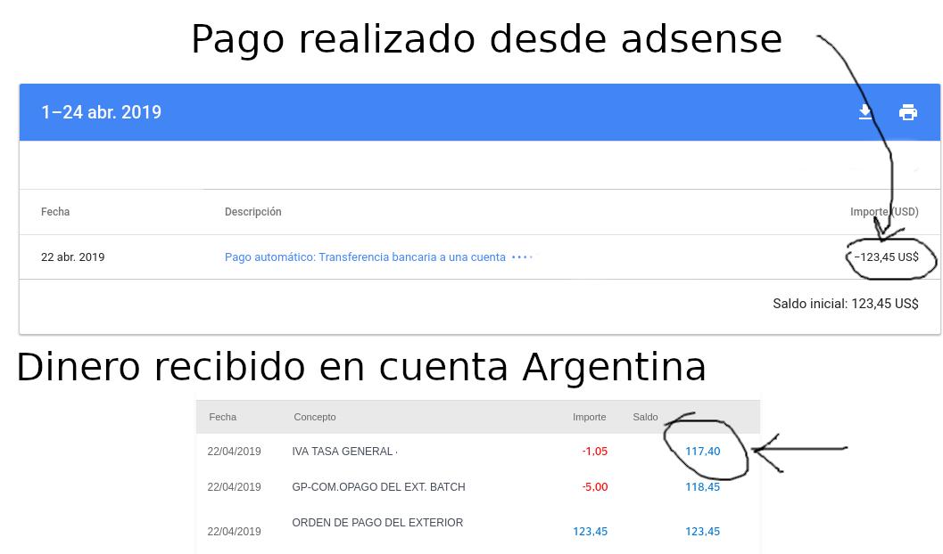 Pago de Adsense Abril 2019