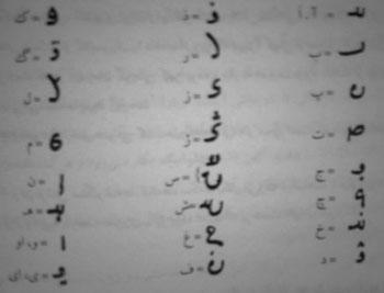 حروف زبان پهلوی که ریشه زبان هایی چون گیلکی و فارسی و انگلیسی است