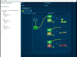 Visual Programming (Profiling and Code Coverage)