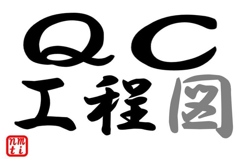 QC工程図は 商品の履歴書?!