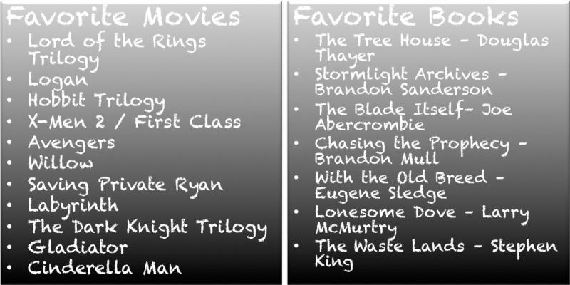 Movies Books Thayer