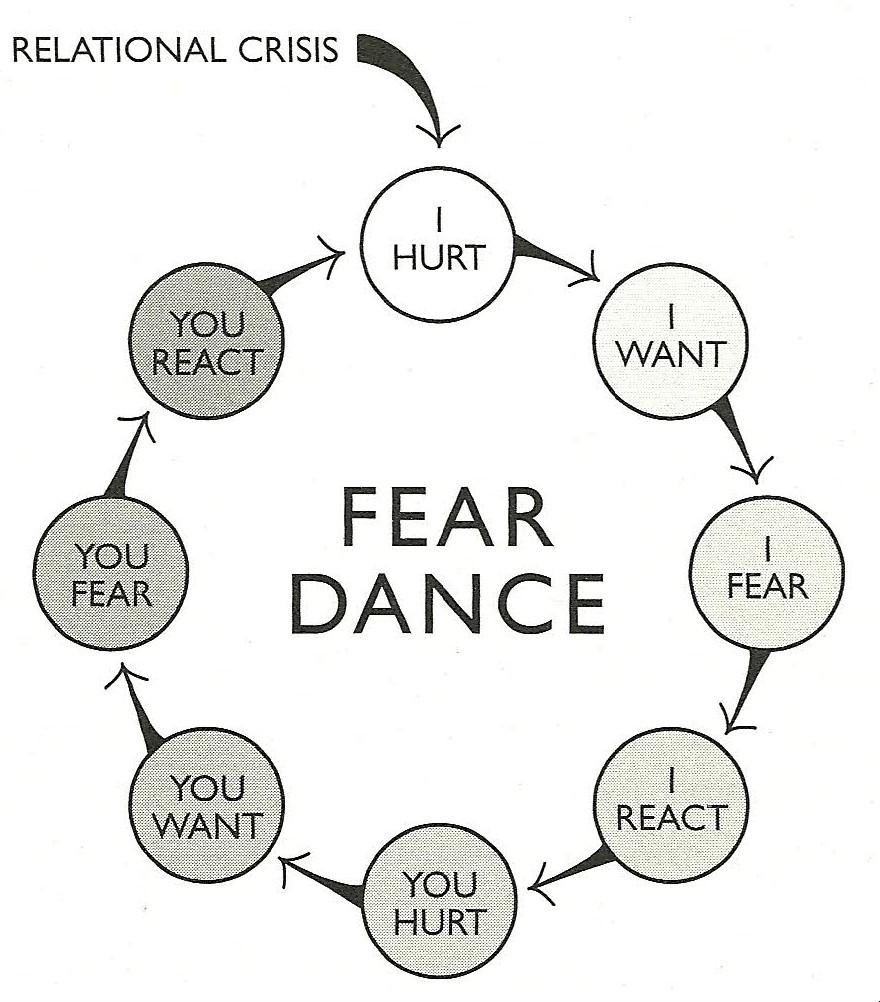 fear dance
