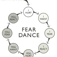 Unhealthy Marriage Patterns: You Can end the Damaging Fear Dance