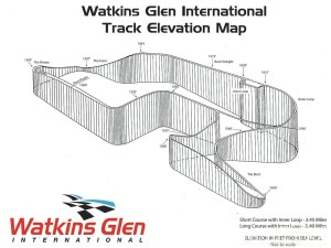 Watkins Glen International Track Elevation Map