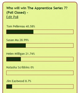 The Apprentice 2011 Poll Results