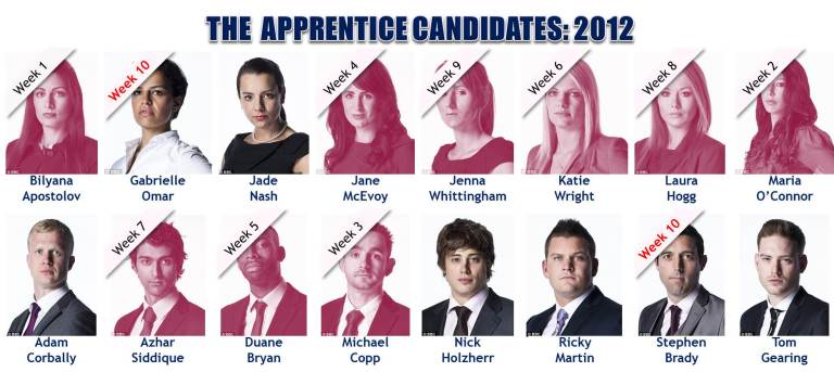 The Apprentice 2012, Week 10 Candidates