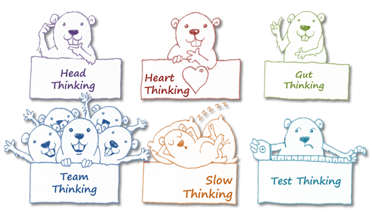 Six Types of Thinking