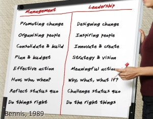Warren Bennis Manager or Leader / Management vs Leadership