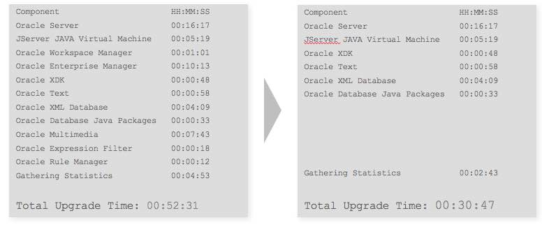 Remove and Clean Up Components from Oracle 11.2 - 12.2